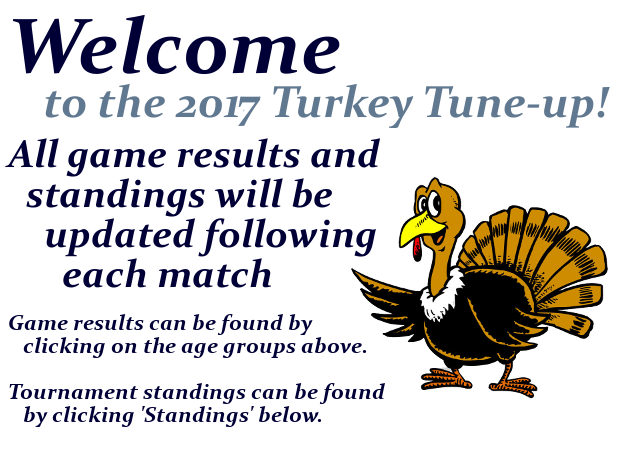 Turkey Tune-up